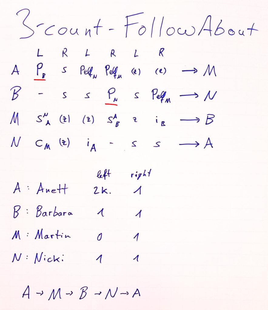 passout_19_20_3_count_follow-about