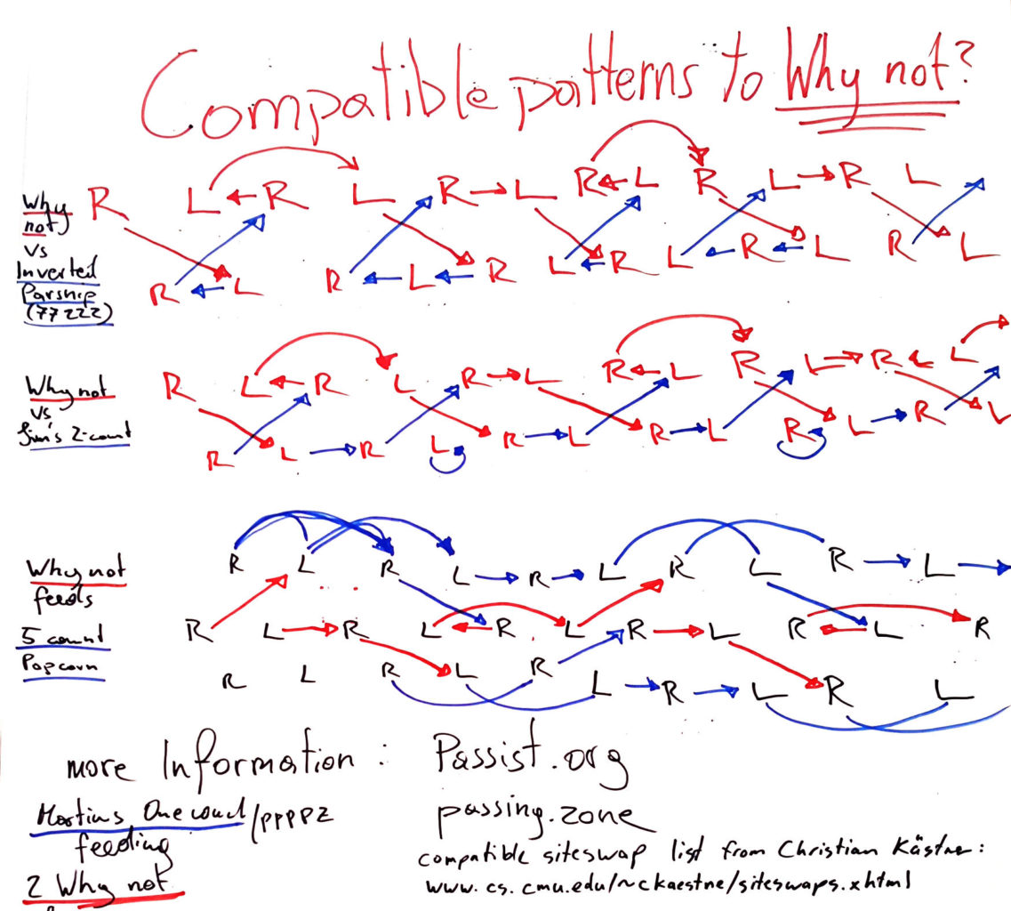passout_19_20_compatible_patterns_to_why-not