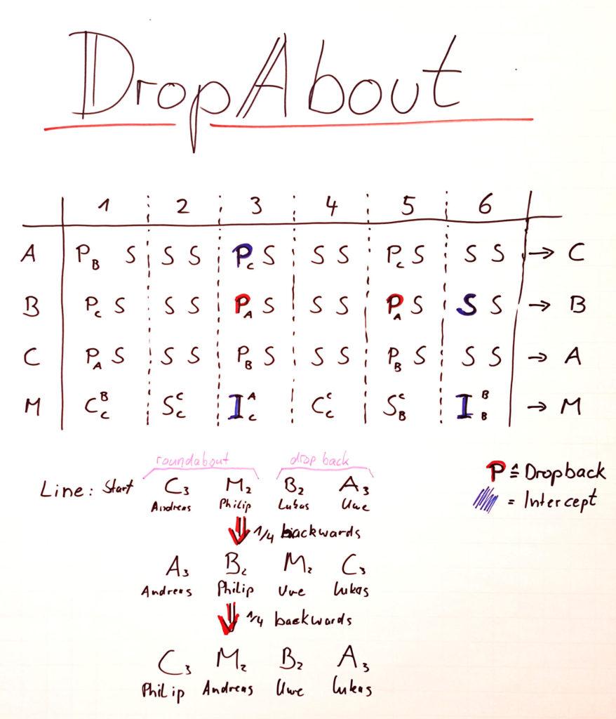 passout_19_20_drop-about