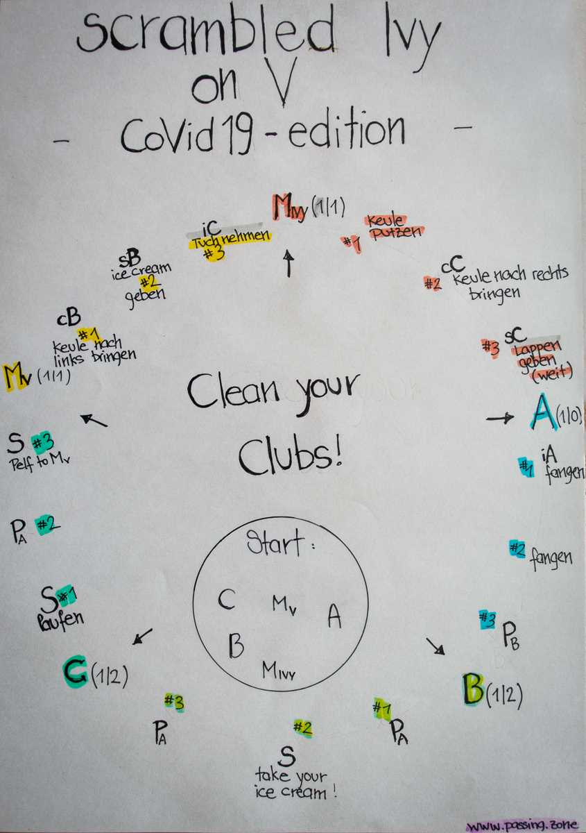 clean-your-clubs-poster-circle-notation